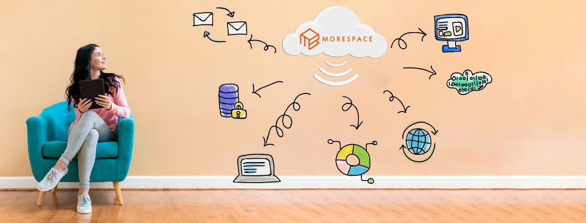 摩爾空間、Morespace、迷你倉、個人倉庫、微型倉庫、租倉